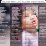 children_names_gaza